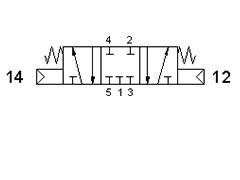Клапан ISO пневматичне управління 5/3 CC