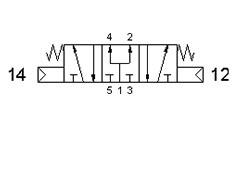 Клапан ISO пневматичне управління 5/3 CP